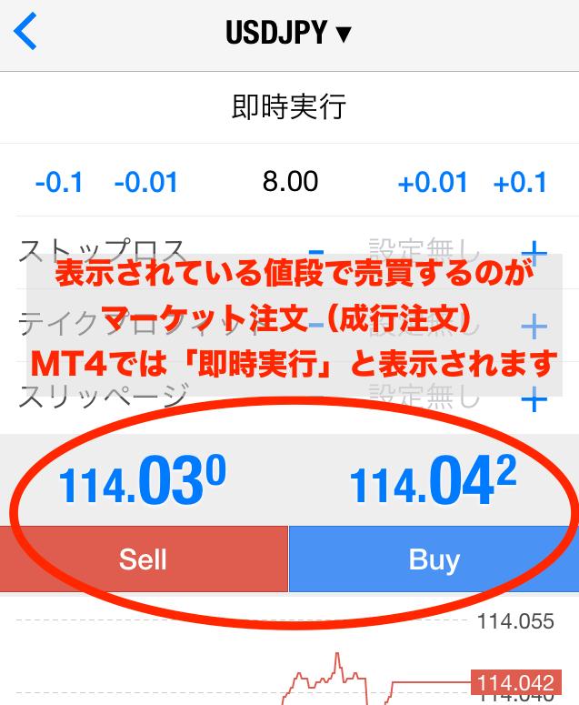 表示されている値段で売買を行うのがマーケット注文(成行注文)です