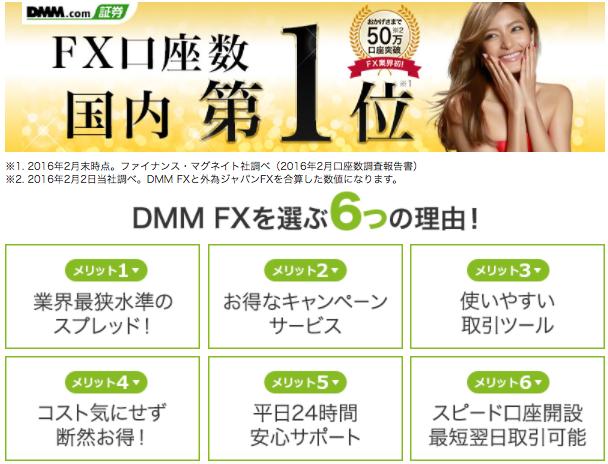 DMM FXトップページ